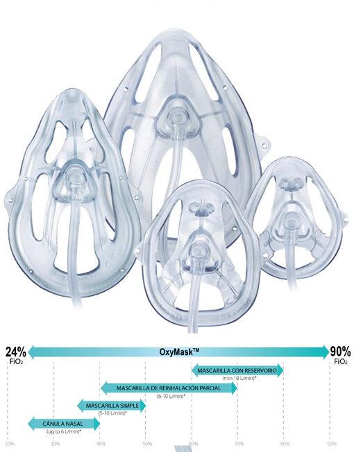 oxymask-mascarilla-suministro-de-oxigeno1
